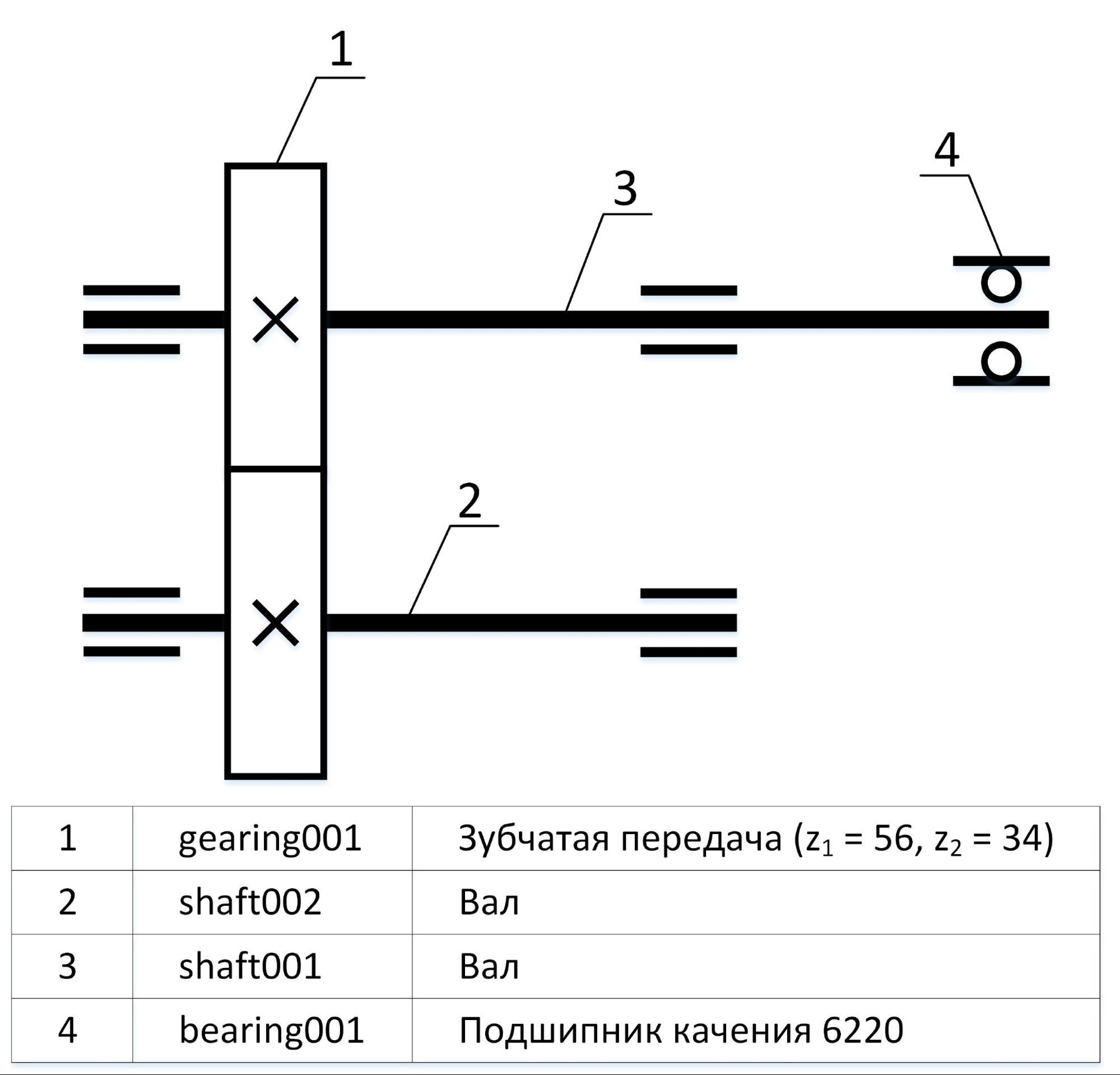 Кинематическая схема станка 1к62 509
